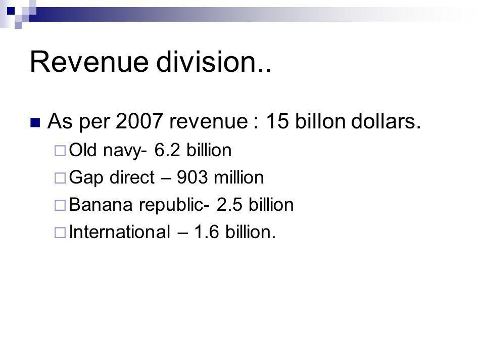 Revenue division.. As per 2007 revenue : 15 billon dollars.