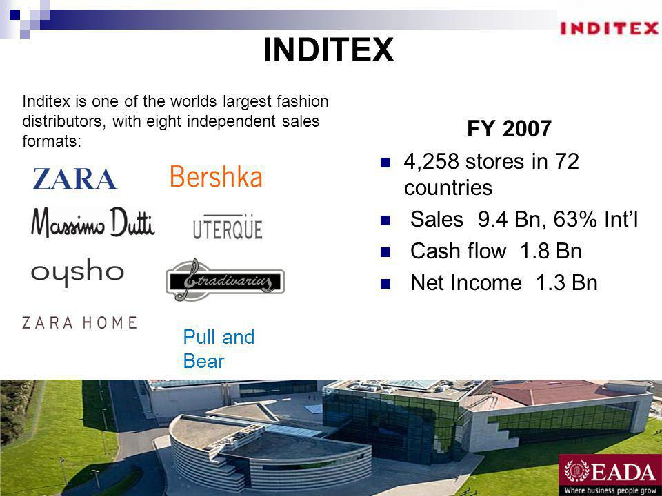 INDITEX FY 2007 4,258 stores in 72 countries Sales 9.4 Bn, 63% Intl Cash flow 1.8 Bn Net Income 1.3 Bn Inditex is one of the worlds largest fashion distributors, with eight independent sales formats: Pull and Bear