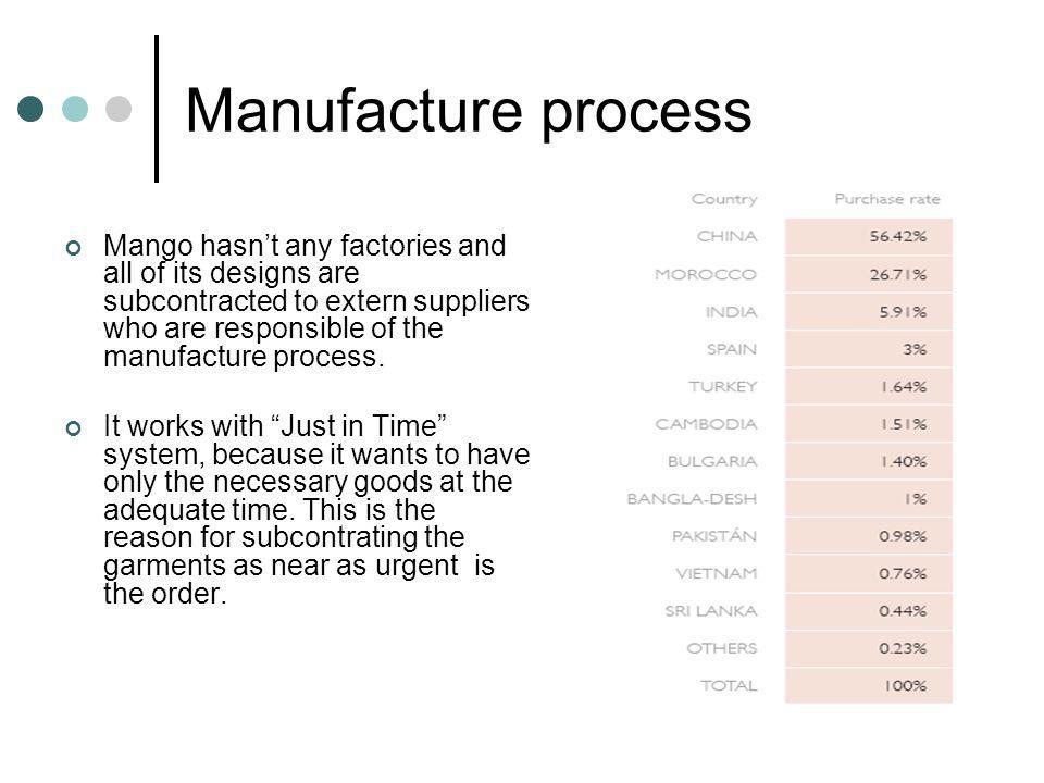 Manufacture process Mango hasnt any factories and all of its designs are subcontracted to extern suppliers who are responsible of the manufacture process.