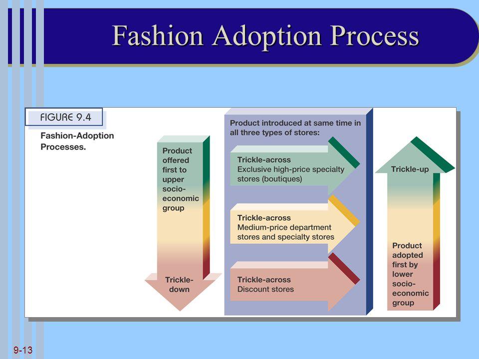 9-13 Fashion Adoption Process