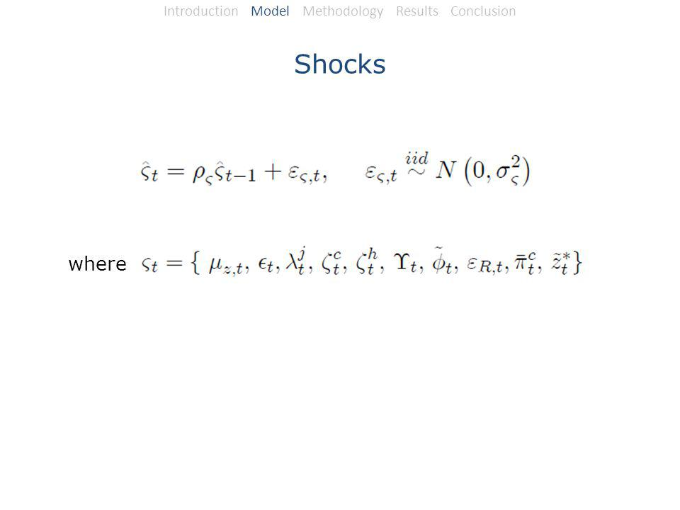 Shocks where Introduction Model Methodology Results Conclusion