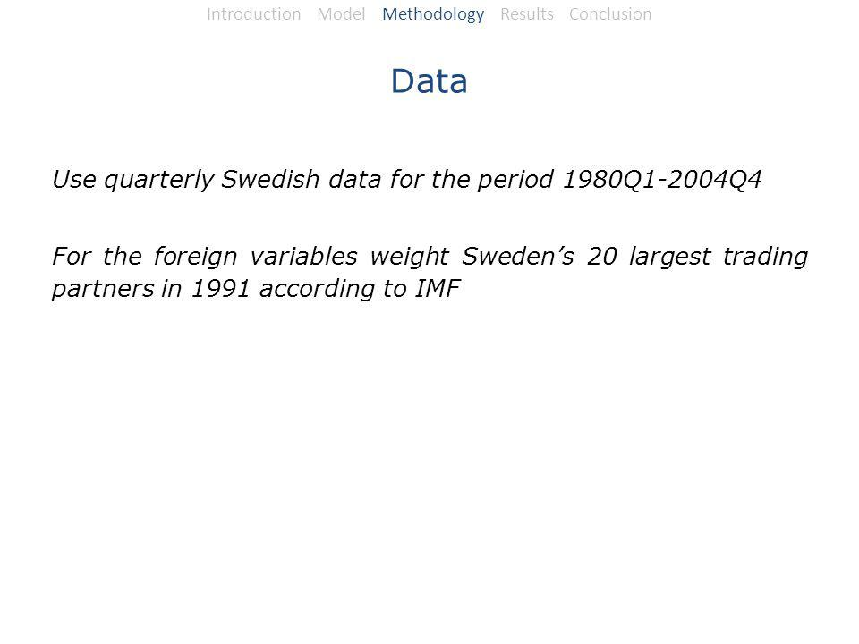 Data Use quarterly Swedish data for the period 1980Q1-2004Q4 For the foreign variables weight Swedens 20 largest trading partners in 1991 according to IMF Introduction Model Methodology Results Conclusion