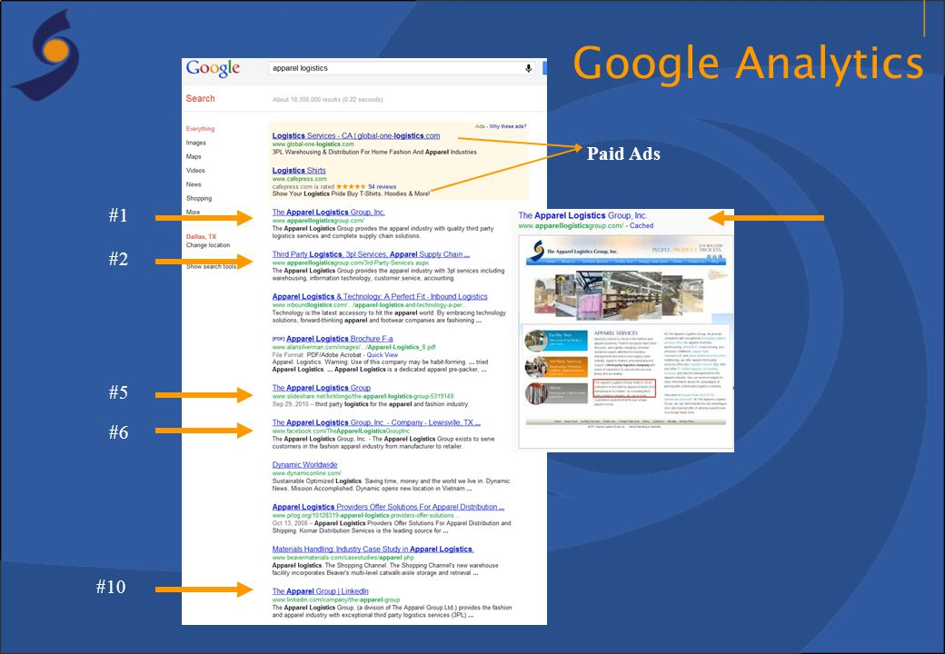 #1 #2 #5 #6 #10 Paid Ads Google Analytics