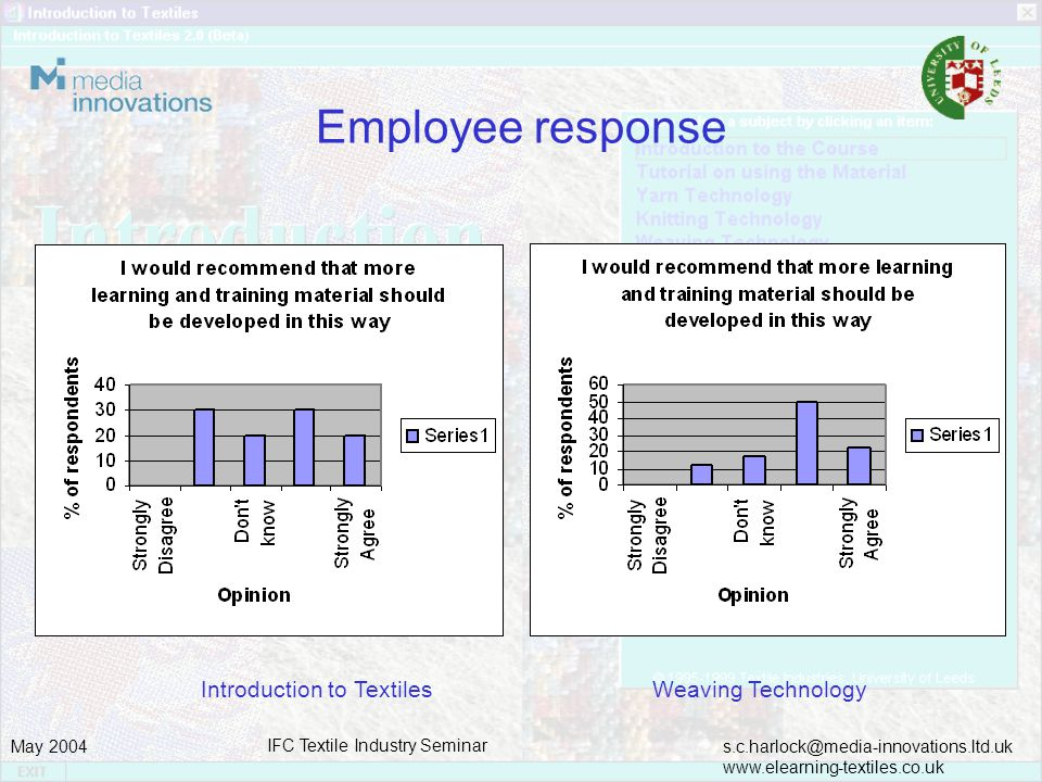 s.c.harlock@media-innovations.ltd.uk www.elearning-textiles.co.uk May 2004 IFC Textile Industry Seminar Employee response Introduction to TextilesWeav