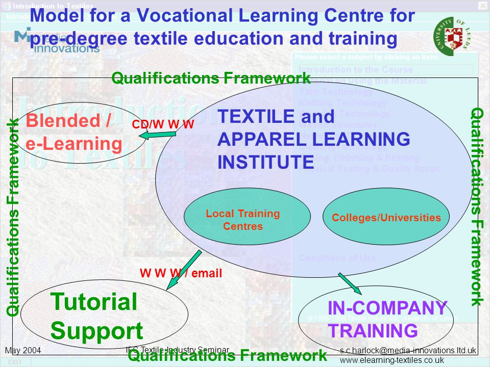 s.c.harlock@media-innovations.ltd.uk www.elearning-textiles.co.uk May 2004 IFC Textile Industry Seminar Model for a Vocational Learning Centre for pre-degree textile education and training TEXTILE and APPAREL LEARNING INSTITUTE Local Training Centres Colleges/Universities Tutorial Support W W W / email Qualifications Framework IN-COMPANY TRAINING Blended / e-Learning CD/W W W