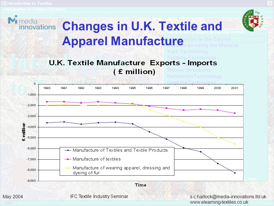 s.c.harlock@media-innovations.ltd.uk www.elearning-textiles.co.uk May 2004 IFC Textile Industry Seminar Changes in U.K. Textile and Apparel Manufactur
