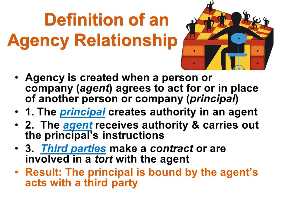 Agency and the Employment Relationship Chapter 14