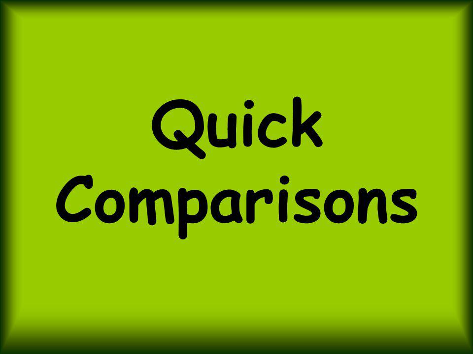 Quick Comparisons