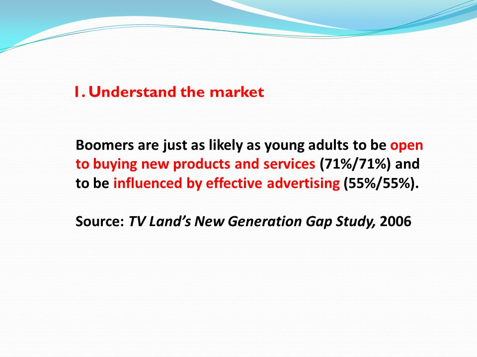 Boomers are just as likely as young adults to be open to buying new products and services (71%/71%) and to be influenced by effective advertising (55%/55%).