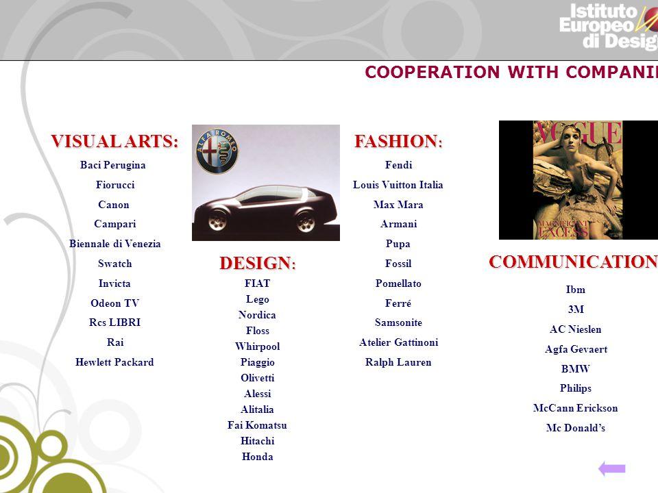 COOPERATION WITH COMPANIES DESIGN : FIAT Lego Nordica Floss Whirpool Piaggio Olivetti Alessi Alitalia Fai Komatsu Hitachi Honda FASHION : Fendi Louis Vuitton Italia Max Mara Armani Pupa Fossil Pomellato Ferré Samsonite Atelier Gattinoni Ralph Lauren VISUAL ARTS: Baci Perugina Fiorucci Canon Campari Biennale di Venezia Swatch Invicta Odeon TV Rcs LIBRI Rai Hewlett Packard COMMUNICATION : Ibm 3M AC Nieslen Agfa Gevaert BMW Philips McCann Erickson Mc Donalds
