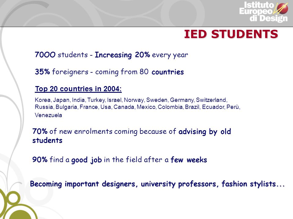 IED STUDENTS IED STUDENTS 70OO students - Increasing 20% every year 35% foreigners - coming from 80 countries 70% of new enrolments coming because of advising by old students 90% find a good job in the field after a few weeks Becoming important designers, university professors, fashion stylists...