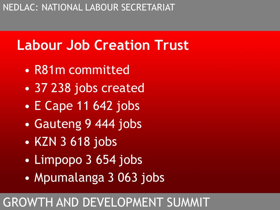 Labour Job Creation Trust R81m committed 37 238 jobs created E Cape 11 642 jobs Gauteng 9 444 jobs KZN 3 618 jobs Limpopo 3 654 jobs Mpumalanga 3 063
