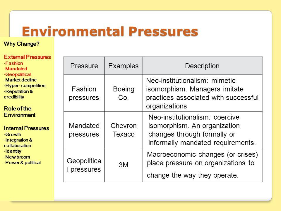 Environmental Pressures PressureExamplesDescription Fashion pressures Boeing Co. Neo-institutionalism: mimetic isomorphism. Managers imitate practices