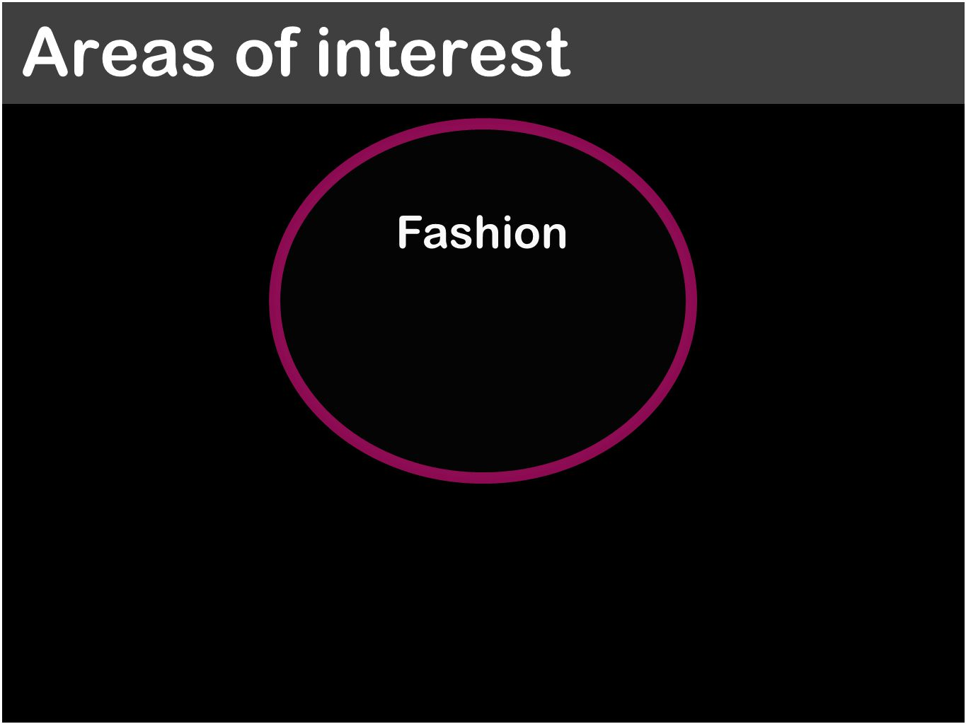 Areas of interest Fashion