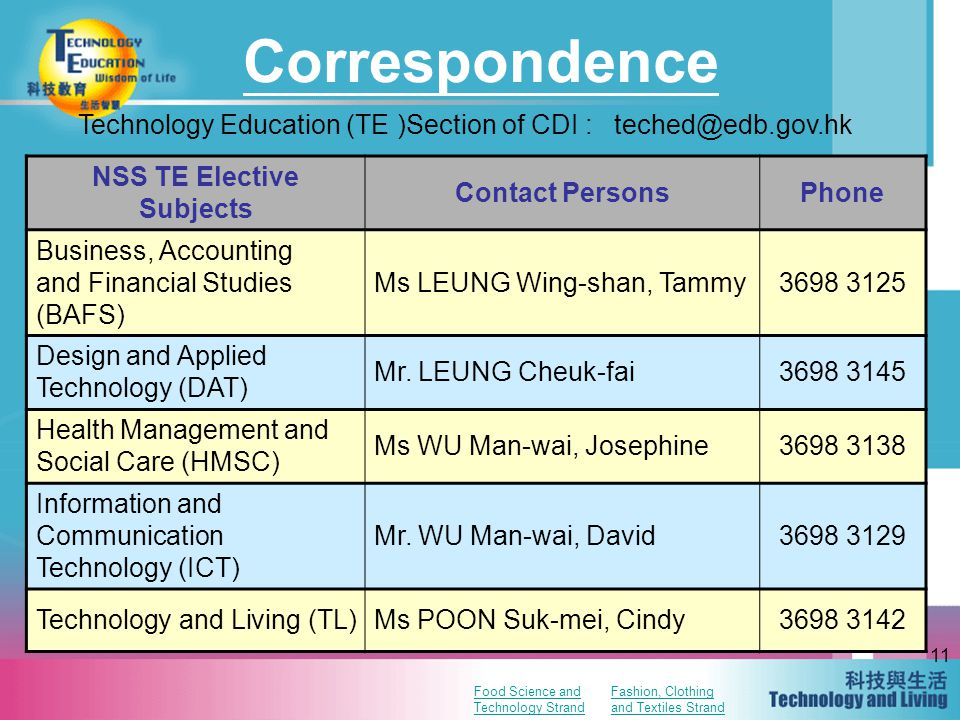 11 Correspondence Technology Education (TE )Section of CDI : teched@edb.gov.hk NSS TE Elective Subjects Contact PersonsPhone Business, Accounting and Financial Studies (BAFS) Ms LEUNG Wing-shan, Tammy3698 3125 Design and Applied Technology (DAT) Mr.