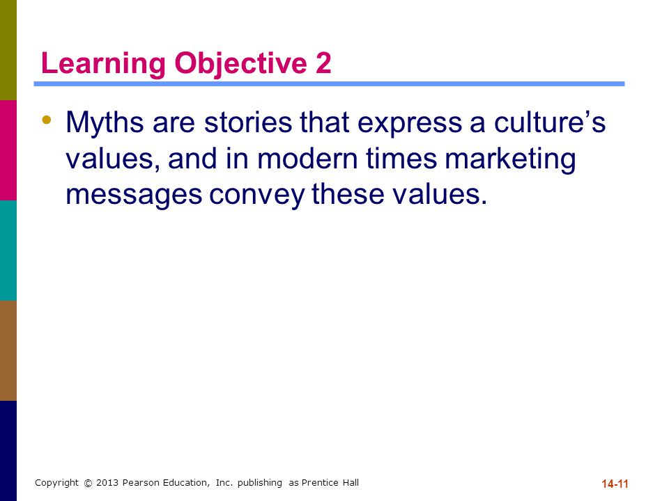 Learning Objective 2 Myths are stories that express a cultures values, and in modern times marketing messages convey these values. 14-11 Copyright © 2
