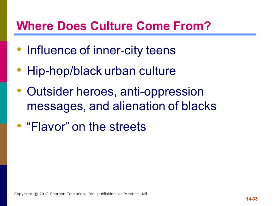 14-33 Copyright © 2013 Pearson Education, Inc. publishing as Prentice Hall Where Does Culture Come From? Influence of inner-city teens Hip-hop/black u