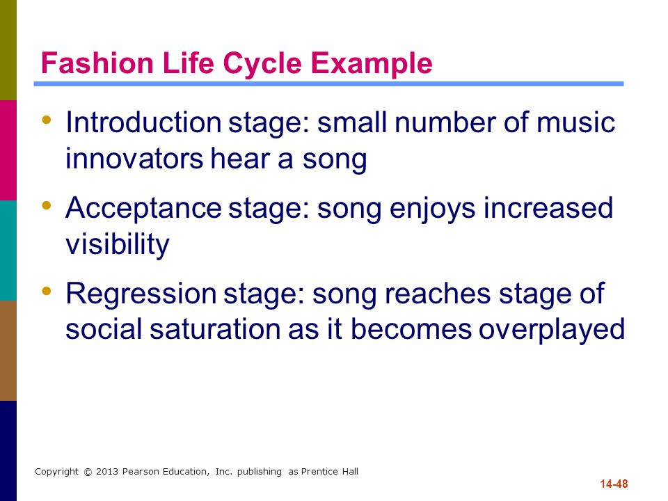14-48 Copyright © 2013 Pearson Education, Inc. publishing as Prentice Hall Fashion Life Cycle Example Introduction stage: small number of music innova