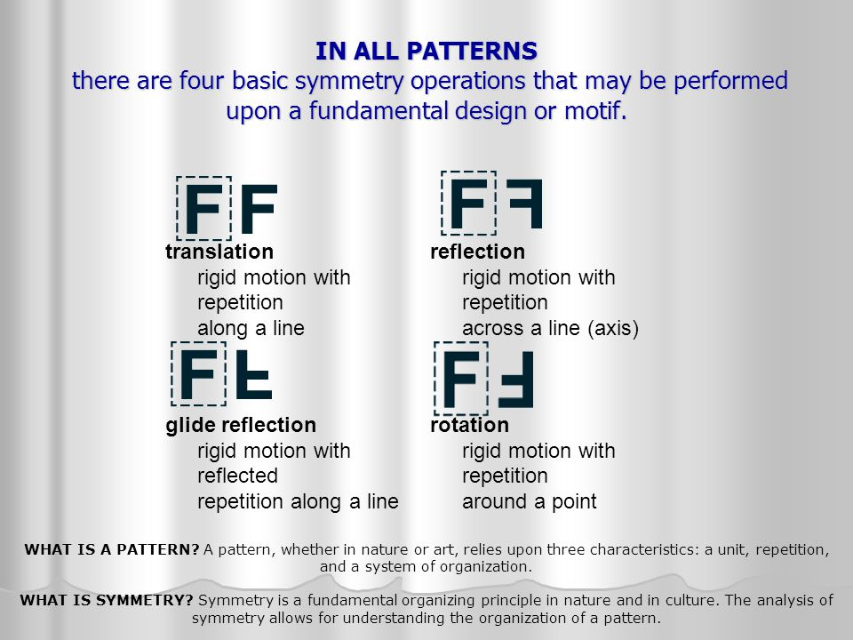IN ALL PATTERNS there are four basic symmetry operations that may be performed upon a fundamental design or motif. WHAT IS A PATTERN? A pattern, wheth