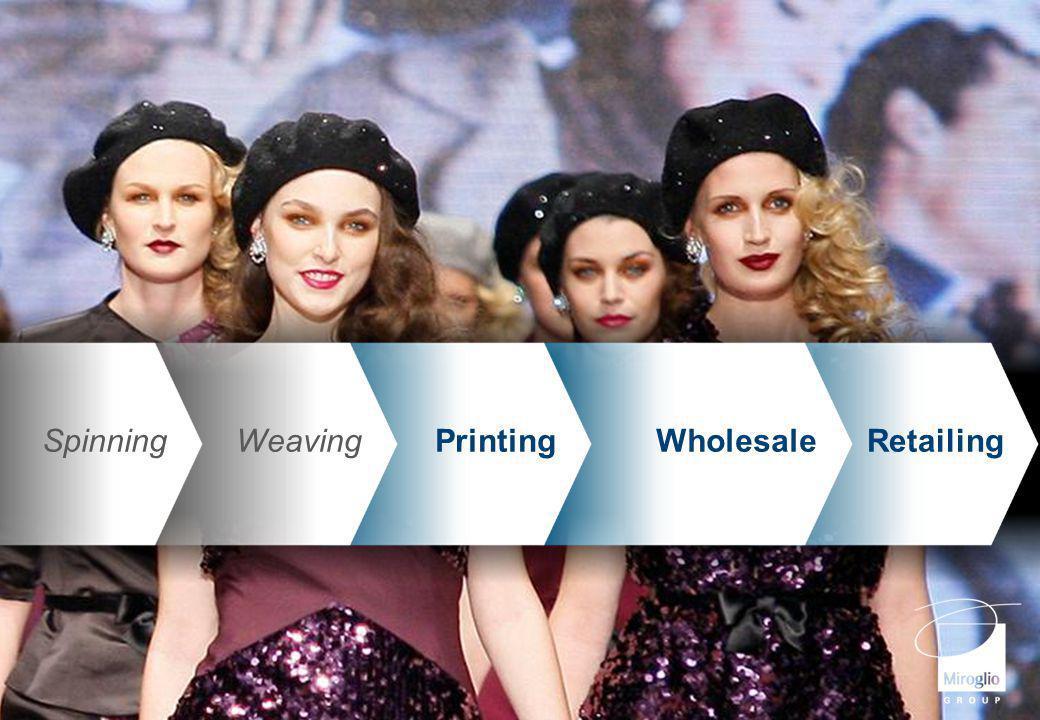 RetailingWholesalePrintingWeavingSpinning