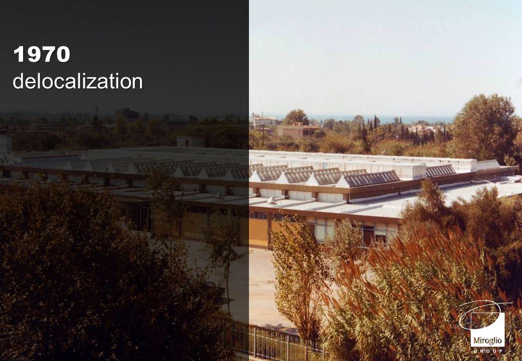 1970delocalization