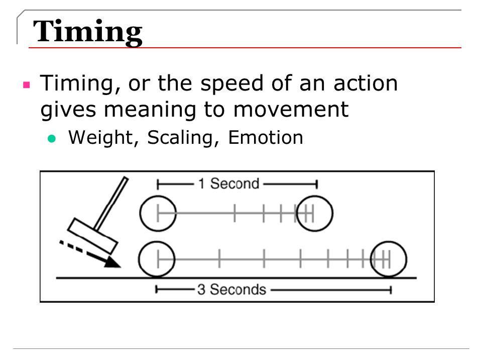 Timing Timing, or the speed of an action gives meaning to movement Weight, Scaling, Emotion