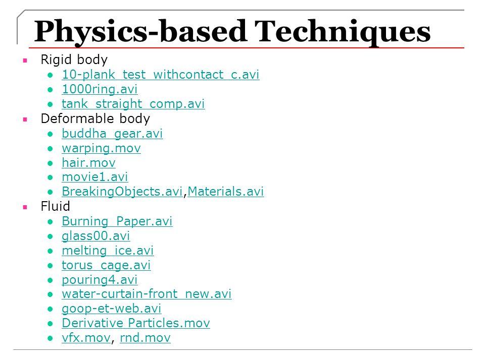 Physics-based Techniques Rigid body 10-plank_test_withcontact_c.avi 1000ring.avi tank_straight_comp.avi Deformable body buddha_gear.avi warping.mov hair.mov movie1.avi BreakingObjects.avi,Materials.avi BreakingObjects.aviMaterials.avi Fluid Burning_Paper.avi glass00.avi melting_ice.avi torus_cage.avi pouring4.avi water-curtain-front_new.avi goop-et-web.avi Derivative Particles.mov vfx.mov, rnd.mov vfx.movrnd.mov