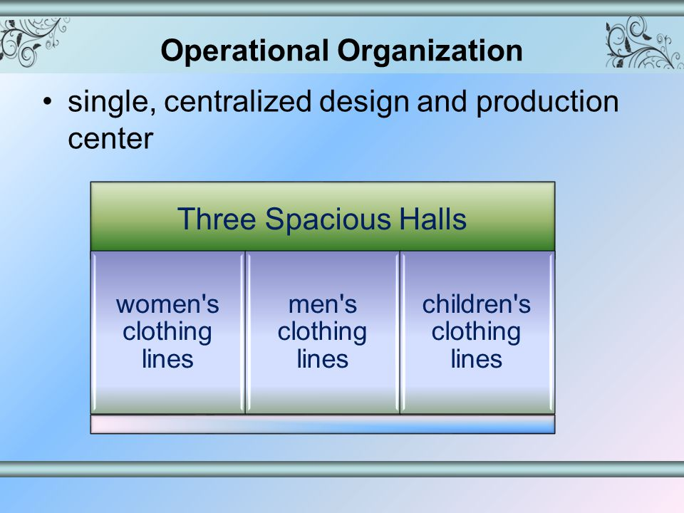 Operational Organization single, centralized design and production center Three Spacious Halls women s clothing lines men s clothing lines children s clothing lines