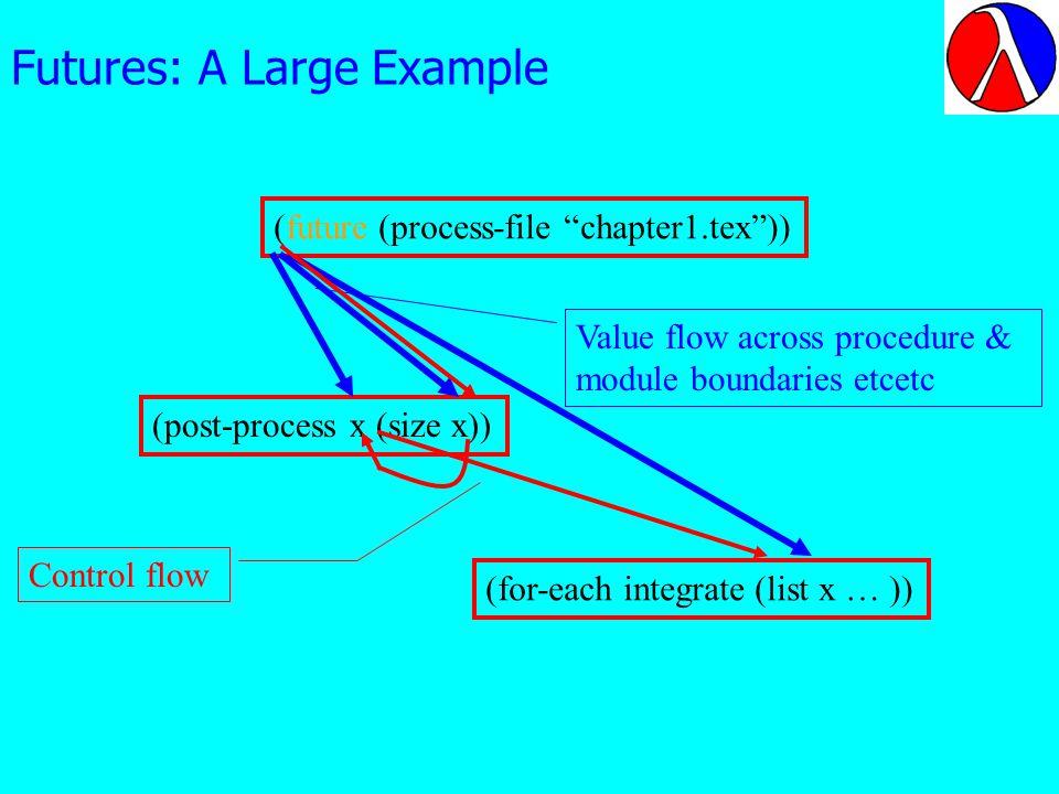 Futures: A Large Example (future (process-file chapter1.tex)) (post-process x (size x)) (for-each integrate (list x … )) Value flow across procedure & module boundaries etcetc Control flow