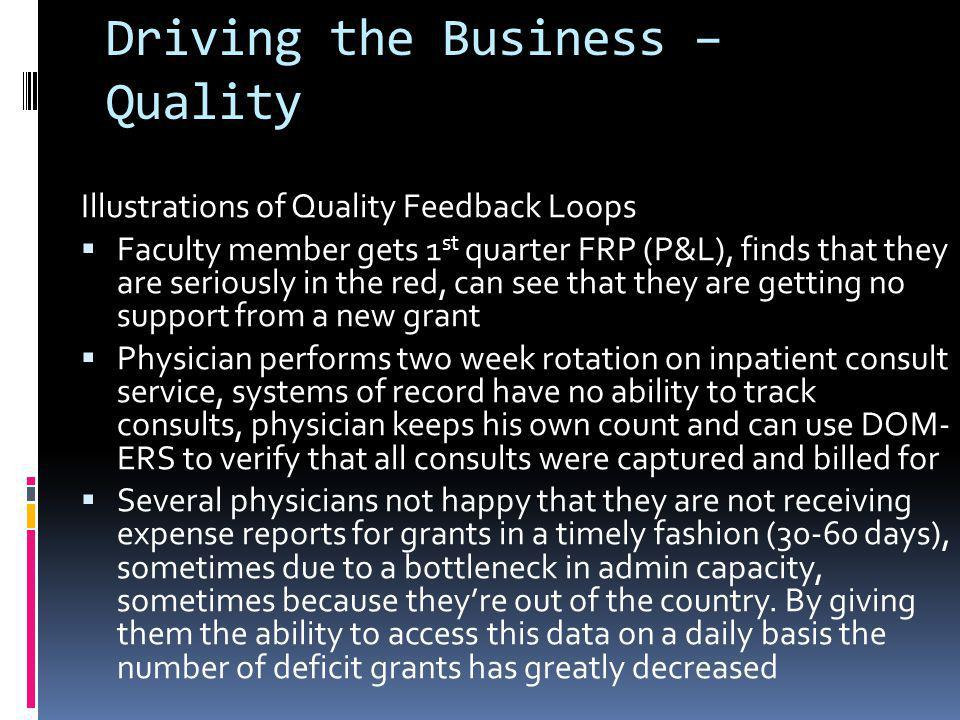 Driving the Business – Quality Illustrations of Quality Feedback Loops Faculty member gets 1 st quarter FRP (P&L), finds that they are seriously in th