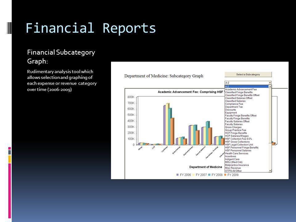 Financial Reports Financial Subcategory Graph: Rudimentary analysis tool which allows selection and graphing of each expense or revenue category over
