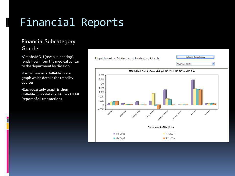 Financial Reports Financial Subcategory Graph: Graphs MOU (revenue sharing \ funds flow) from the medical center to the department by division Each di