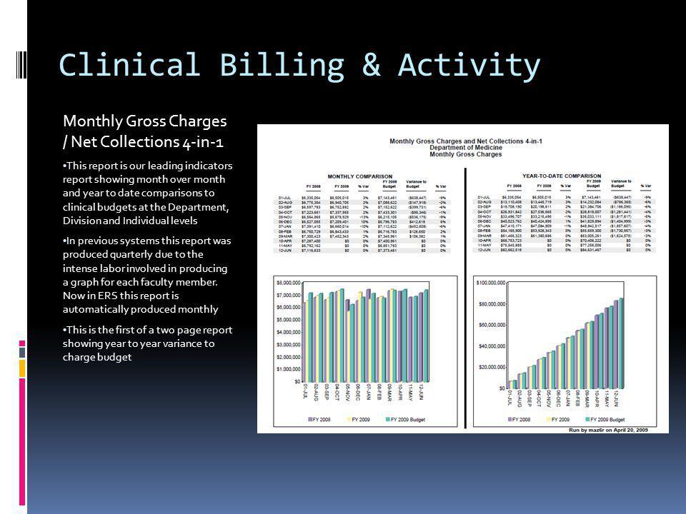 Clinical Billing & Activity Monthly Gross Charges / Net Collections 4-in-1 This report is our leading indicators report showing month over month and year to date comparisons to clinical budgets at the Department, Division and Individual levels In previous systems this report was produced quarterly due to the intense labor involved in producing a graph for each faculty member.