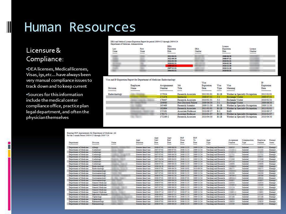 Human Resources Licensure & Compliance: DEA licenses, Medical licenses, Visas, i9s,etc… have always been very manual compliance issues to track down and to keep current Sources for this information include the medical center compliance office, practice plan legal department, and often the physician themselves