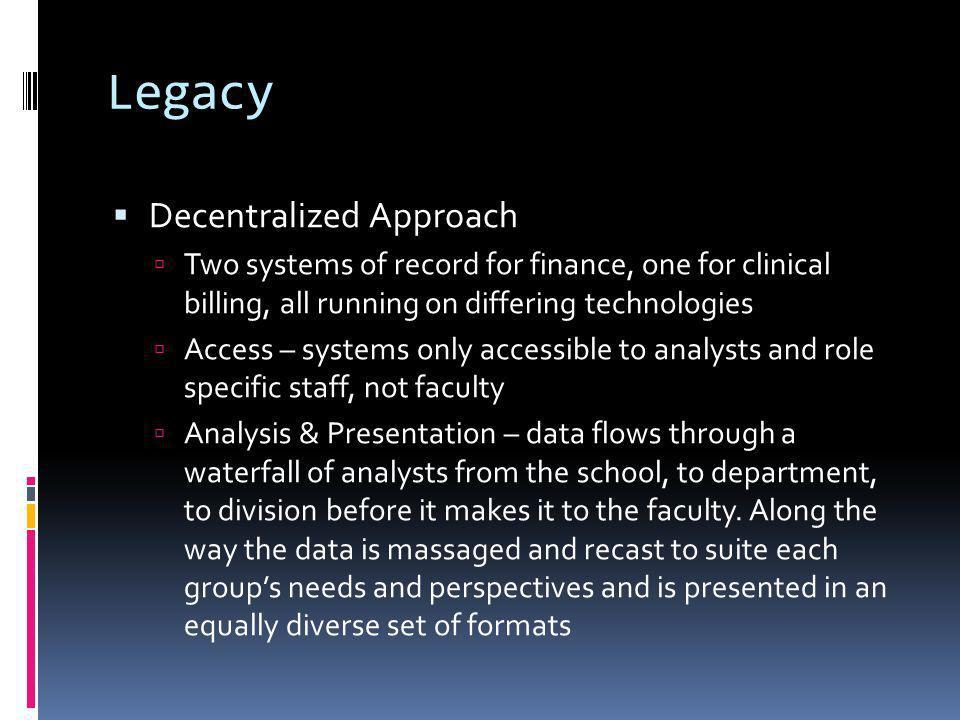 Legacy Decentralized Approach Two systems of record for finance, one for clinical billing, all running on differing technologies Access – systems only accessible to analysts and role specific staff, not faculty Analysis & Presentation – data flows through a waterfall of analysts from the school, to department, to division before it makes it to the faculty.