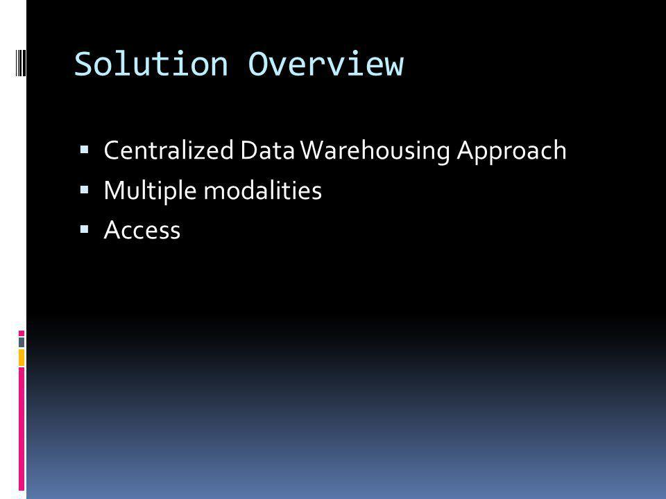 Solution Overview Centralized Data Warehousing Approach Multiple modalities Access