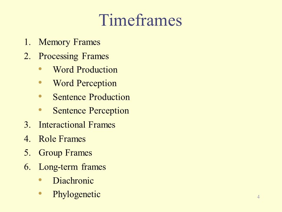 Timeframes 1. Memory Frames 2. Processing Frames Word Production Word Perception Sentence Production Sentence Perception 3. Interactional Frames 4. Ro