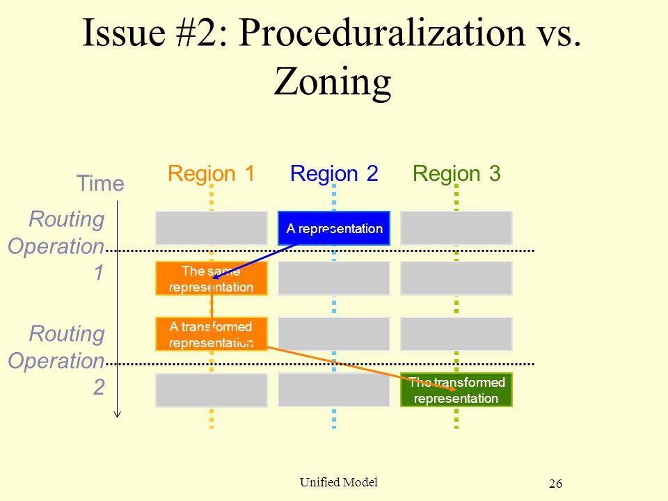 26 Unified Model Issue #2: Proceduralization vs.