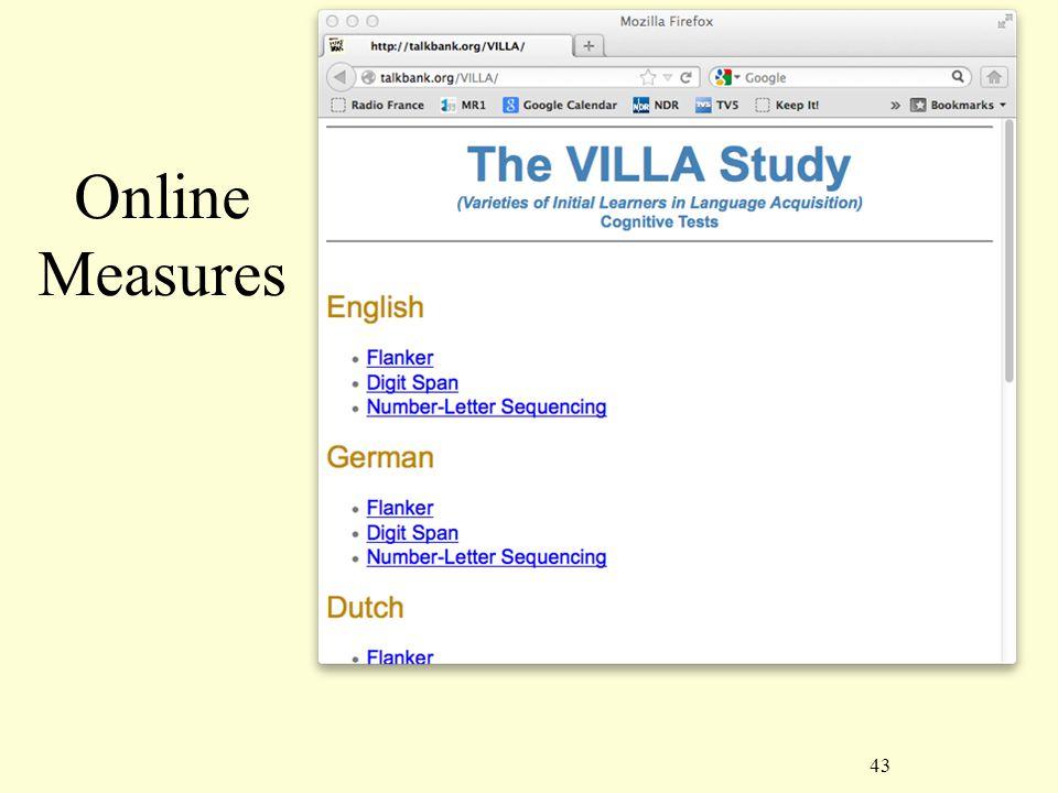 43 Online Measures