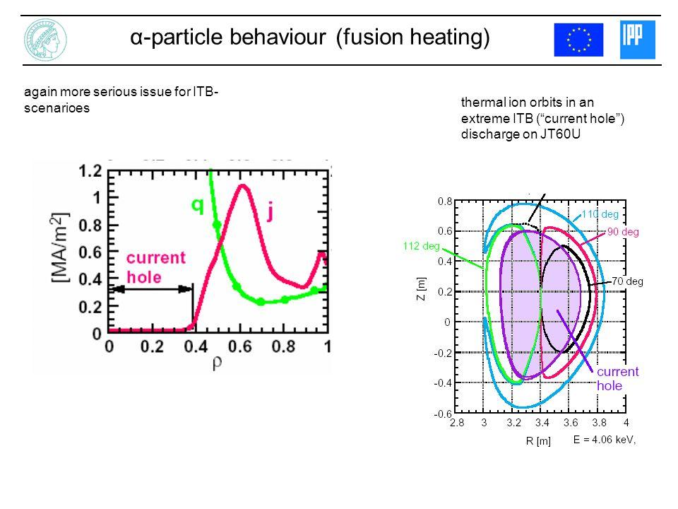 α-particle behaviour (fusion heating) again more serious issue for ITB- scenarioes thermal ion orbits in an extreme ITB (current hole) discharge on JT60U