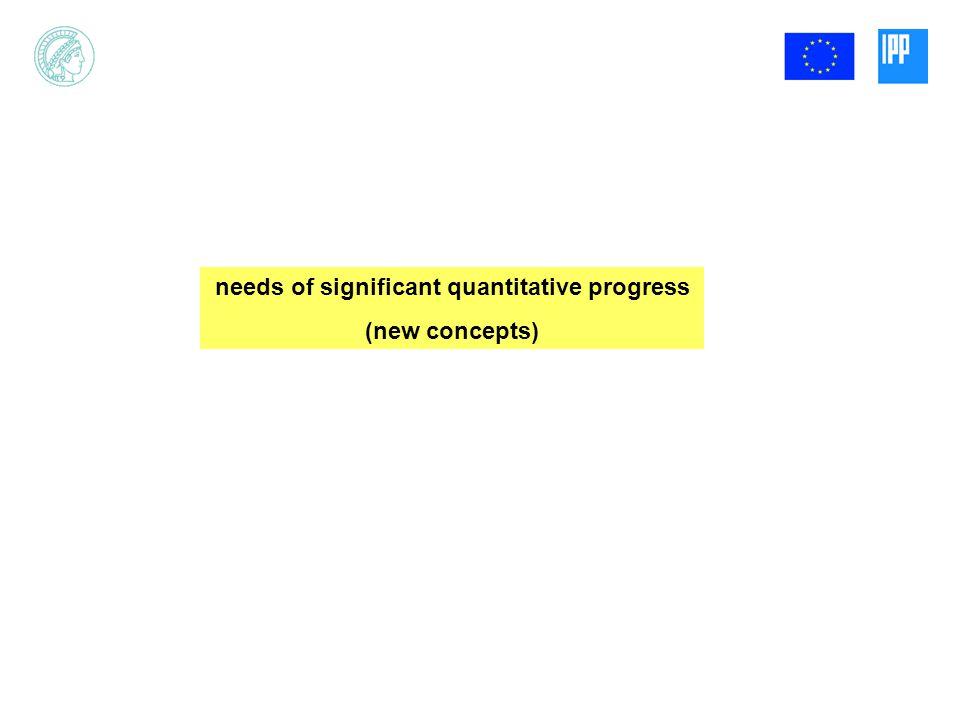 needs of significant quantitative progress (new concepts)