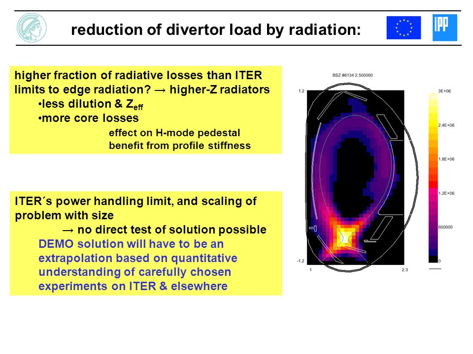 reduction of divertor load by radiation: higher fraction of radiative losses than ITER limits to edge radiation? higher-Z radiators less dilution & Z