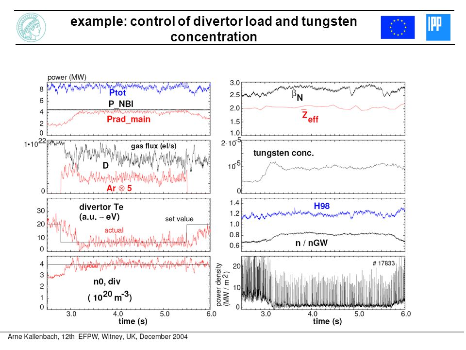 example: control of divertor load and tungsten concentration