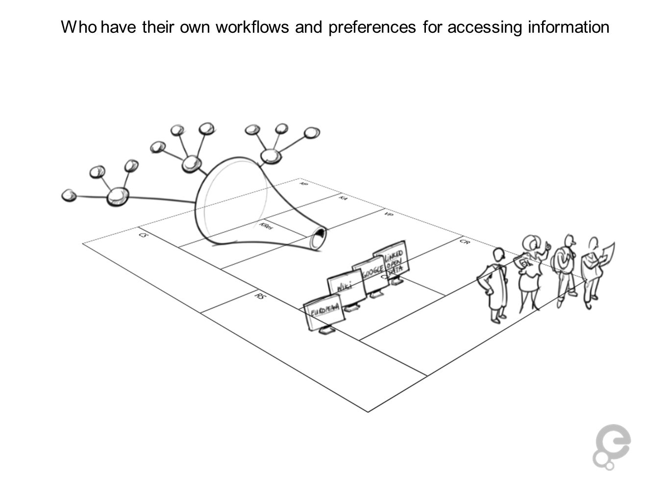 Who have their own workflows and preferences for accessing information