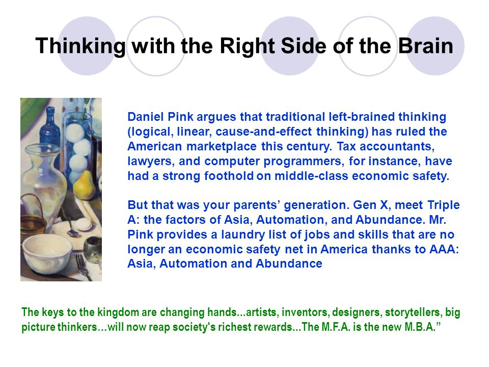 Daniel Pink argues that traditional left-brained thinking (logical, linear, cause-and-effect thinking) has ruled the American marketplace this century