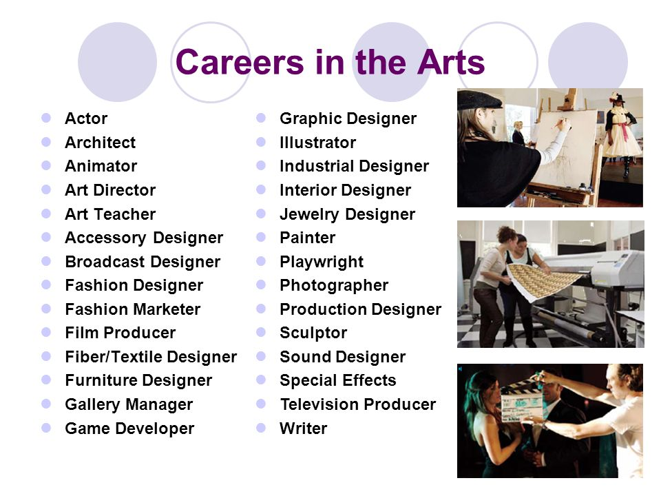 Careers in the Arts Actor Architect Animator Art Director Art Teacher Accessory Designer Broadcast Designer Fashion Designer Fashion Marketer Film Pro
