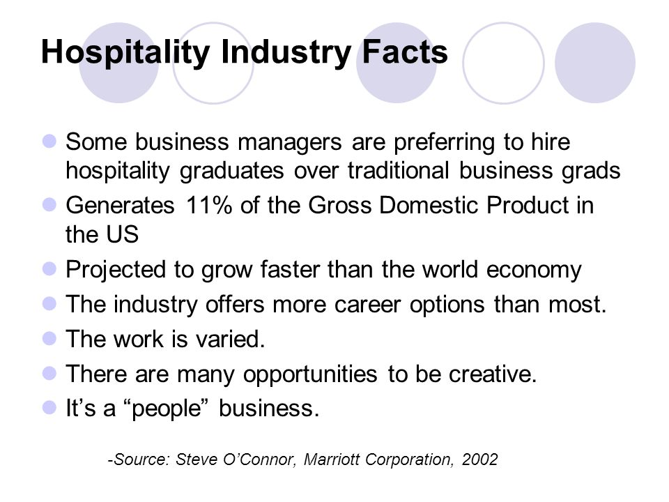 Hospitality Industry Facts Some business managers are preferring to hire hospitality graduates over traditional business grads Generates 11% of the Gr