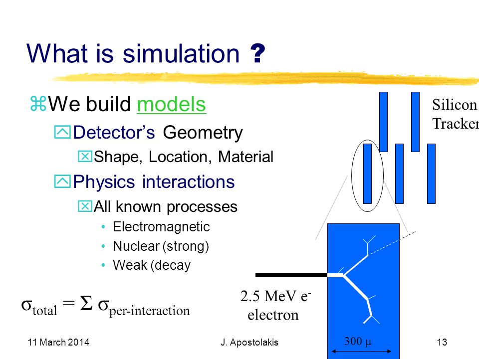 11 March 2014 J. Apostolakis 13 What is simulation .