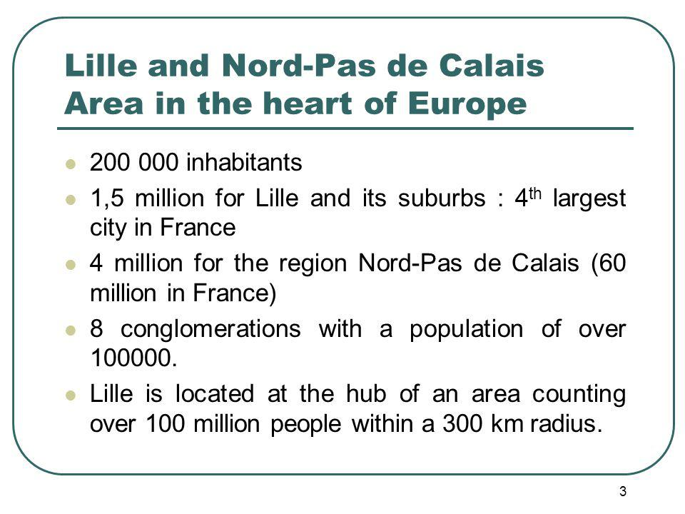 3 Lille and Nord-Pas de Calais Area in the heart of Europe 200 000 inhabitants 1,5 million for Lille and its suburbs : 4 th largest city in France 4 million for the region Nord-Pas de Calais (60 million in France) 8 conglomerations with a population of over 100000.