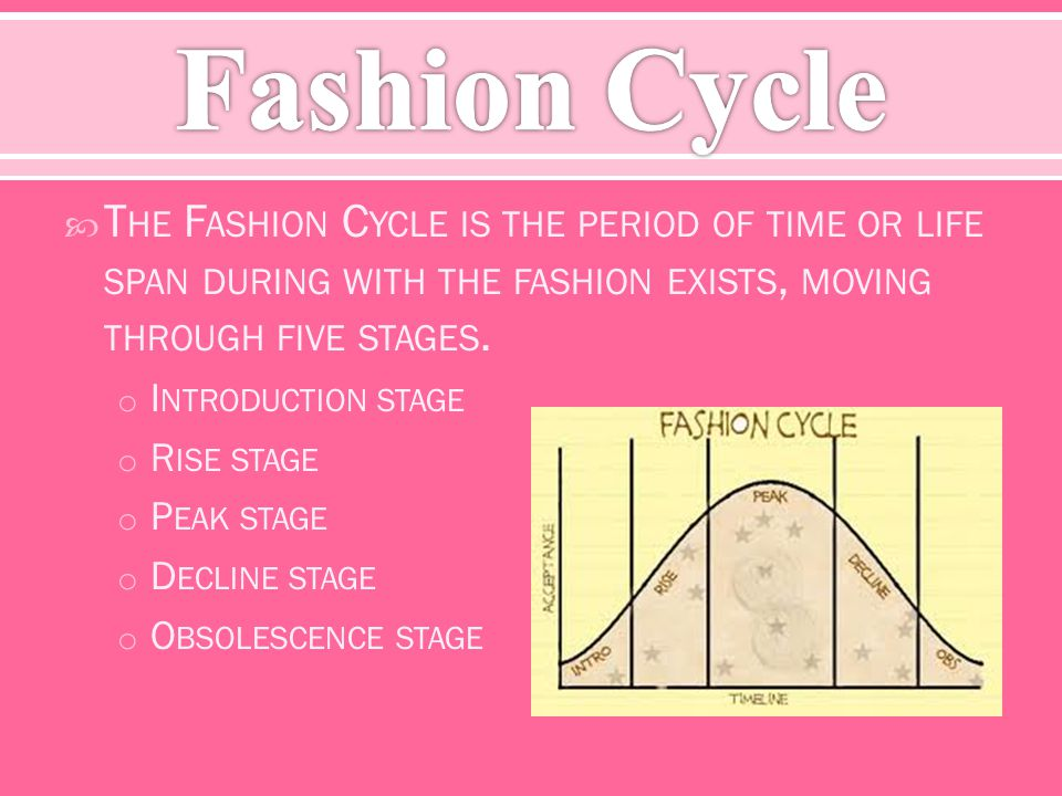 T HE F ASHION C YCLE IS THE PERIOD OF TIME OR LIFE SPAN DURING WITH THE FASHION EXISTS, MOVING THROUGH FIVE STAGES. o I NTRODUCTION STAGE o R ISE STAG